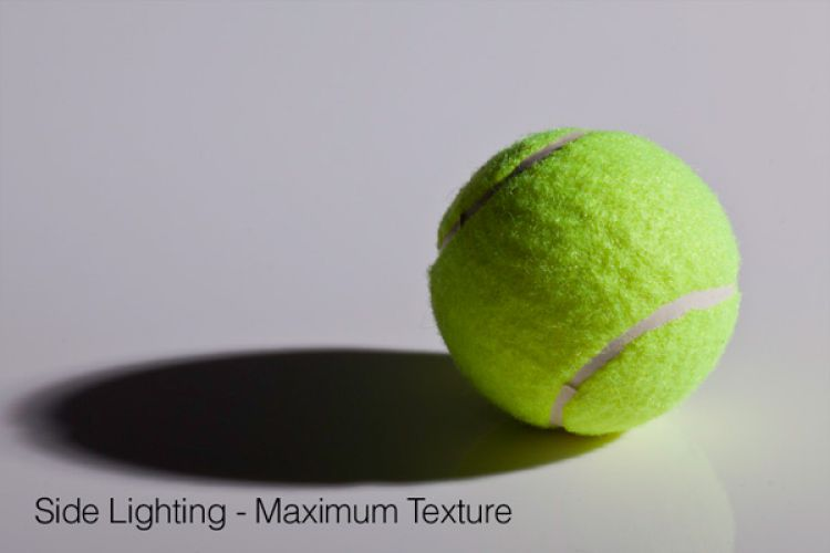 Lighting for Texture